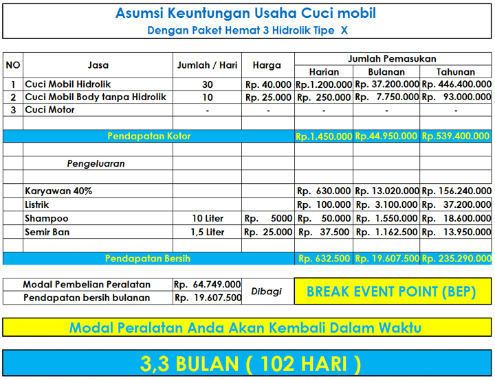 Paket-hemat-3-hidrolik-lift-cuci-mobil-tipe-X