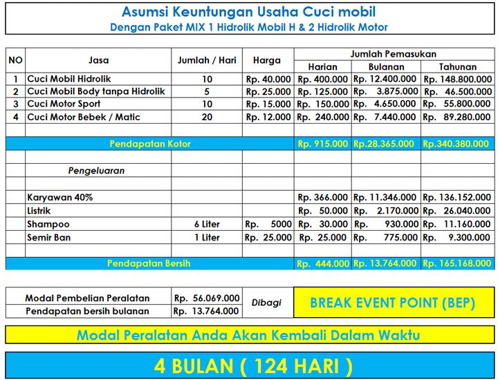 paket-mix-1-hidrolik-cuci-mobil-h-dan-2-hidrolik-sepeda-motor