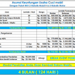 paket-mix-2-hidrolik-lift-mobil-h-dan-3-hidrolik-motor