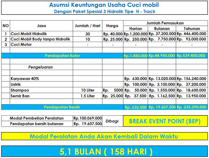 paket-spesial-3-hidrolik-lift-cuci-mobil-h