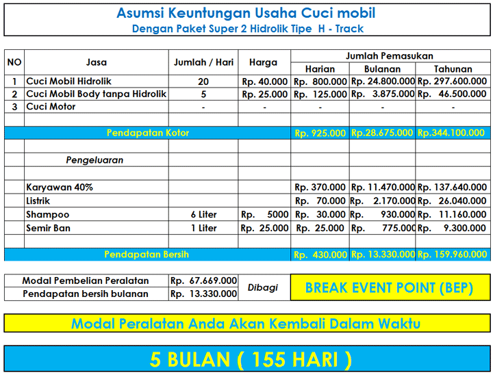 paket-super-2-hidrolik-lift-cuci-mobil-h